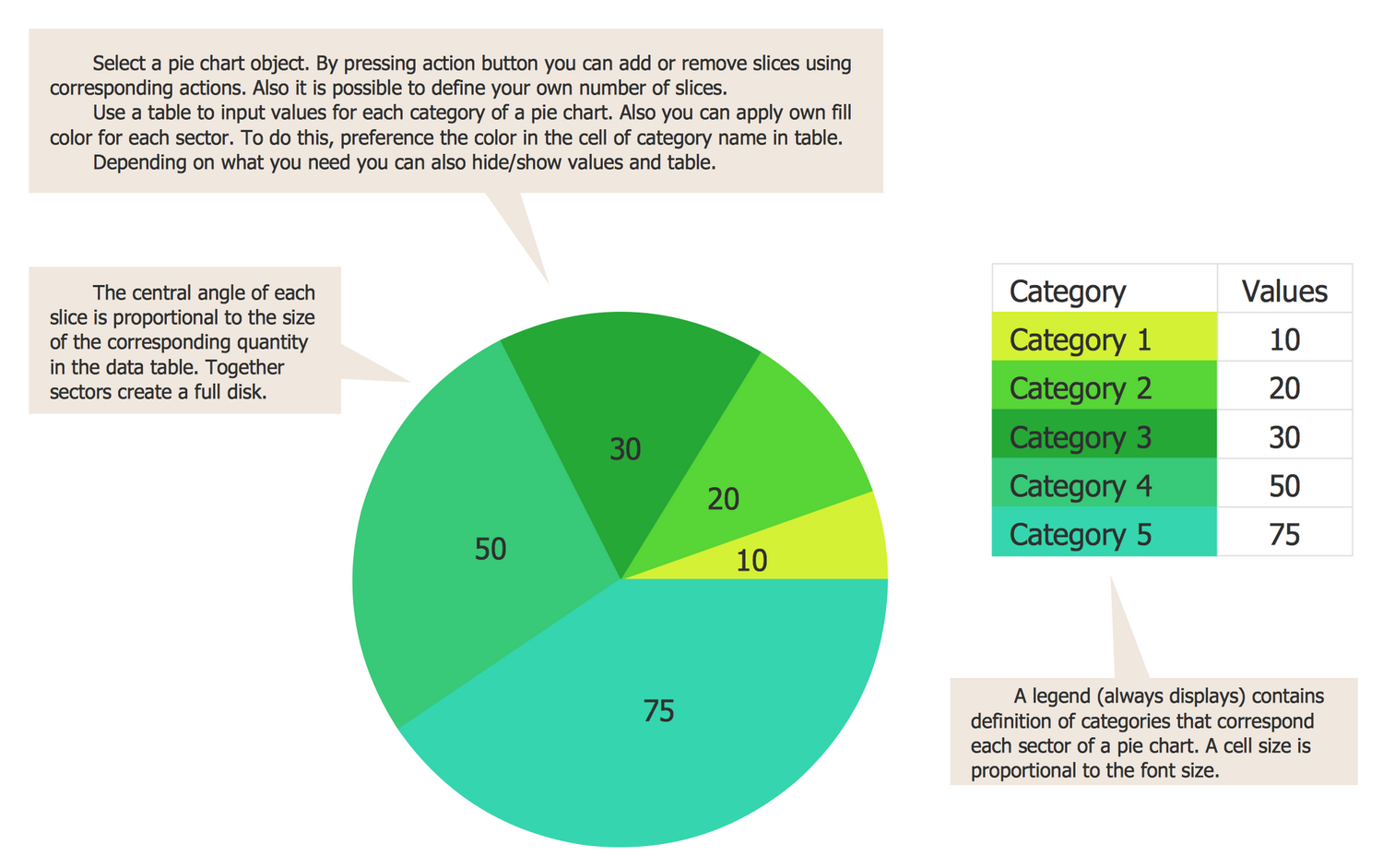Pie charts solution conceptdraw pie chart template nvjuhfo Gallery