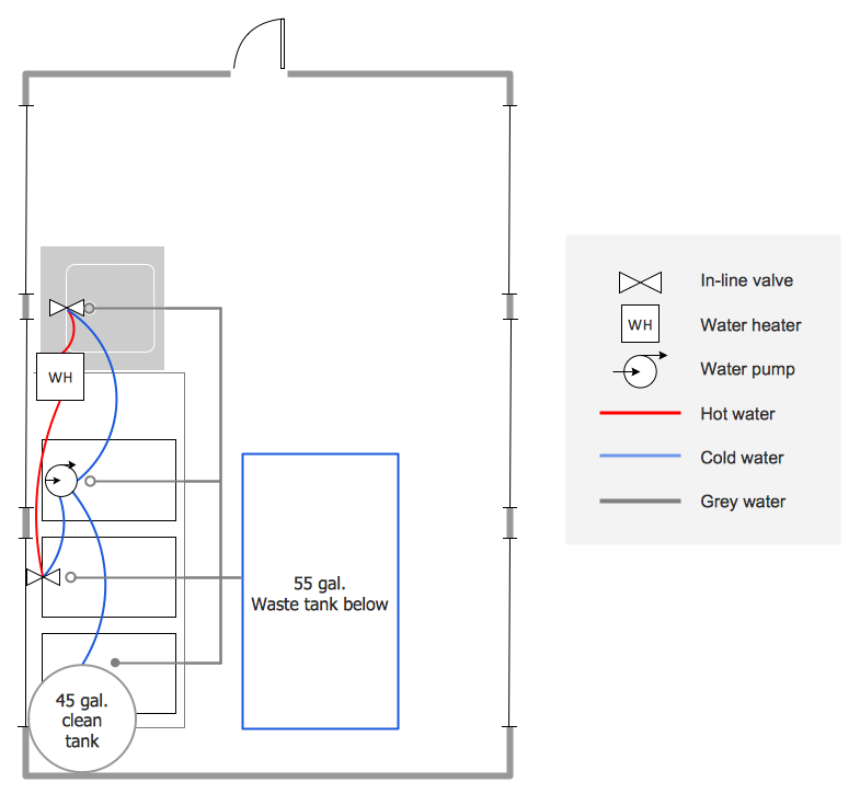 plumbing and piping plans solution  conceptdraw, wiring diagram