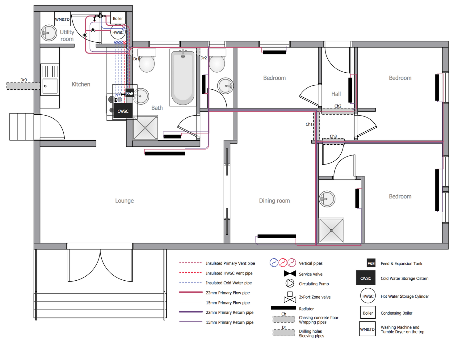 Plumbing and piping plans solution for Building plan drawing