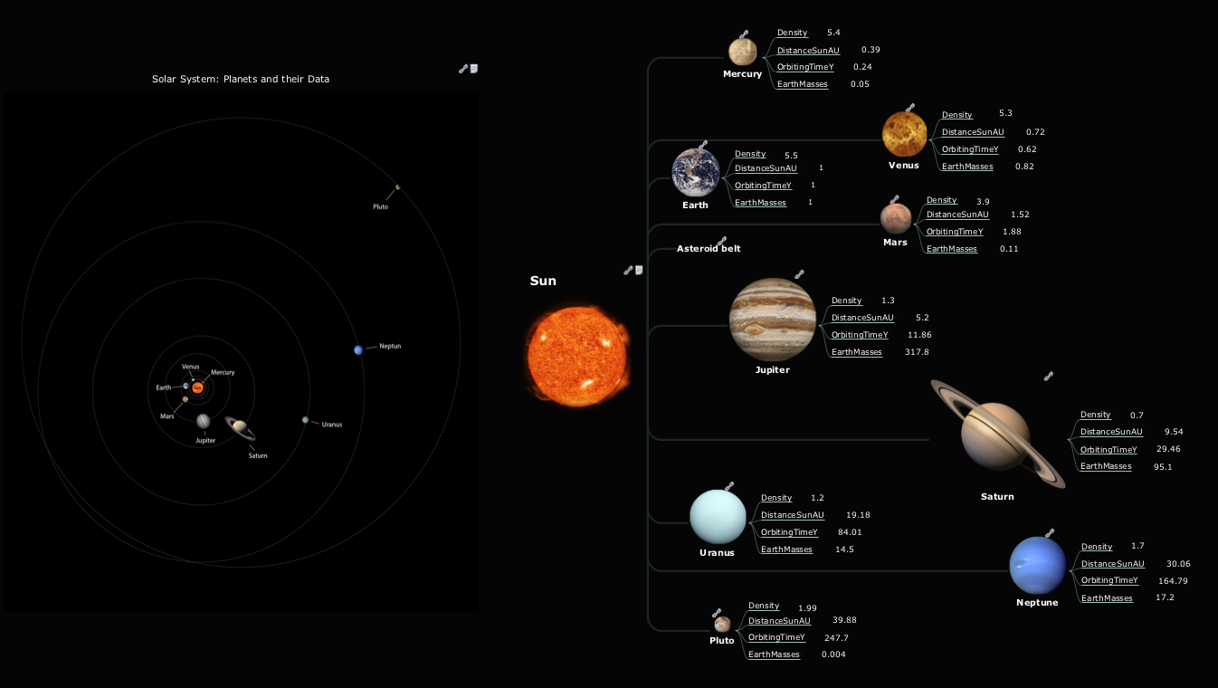 example of the solar system - photo #4