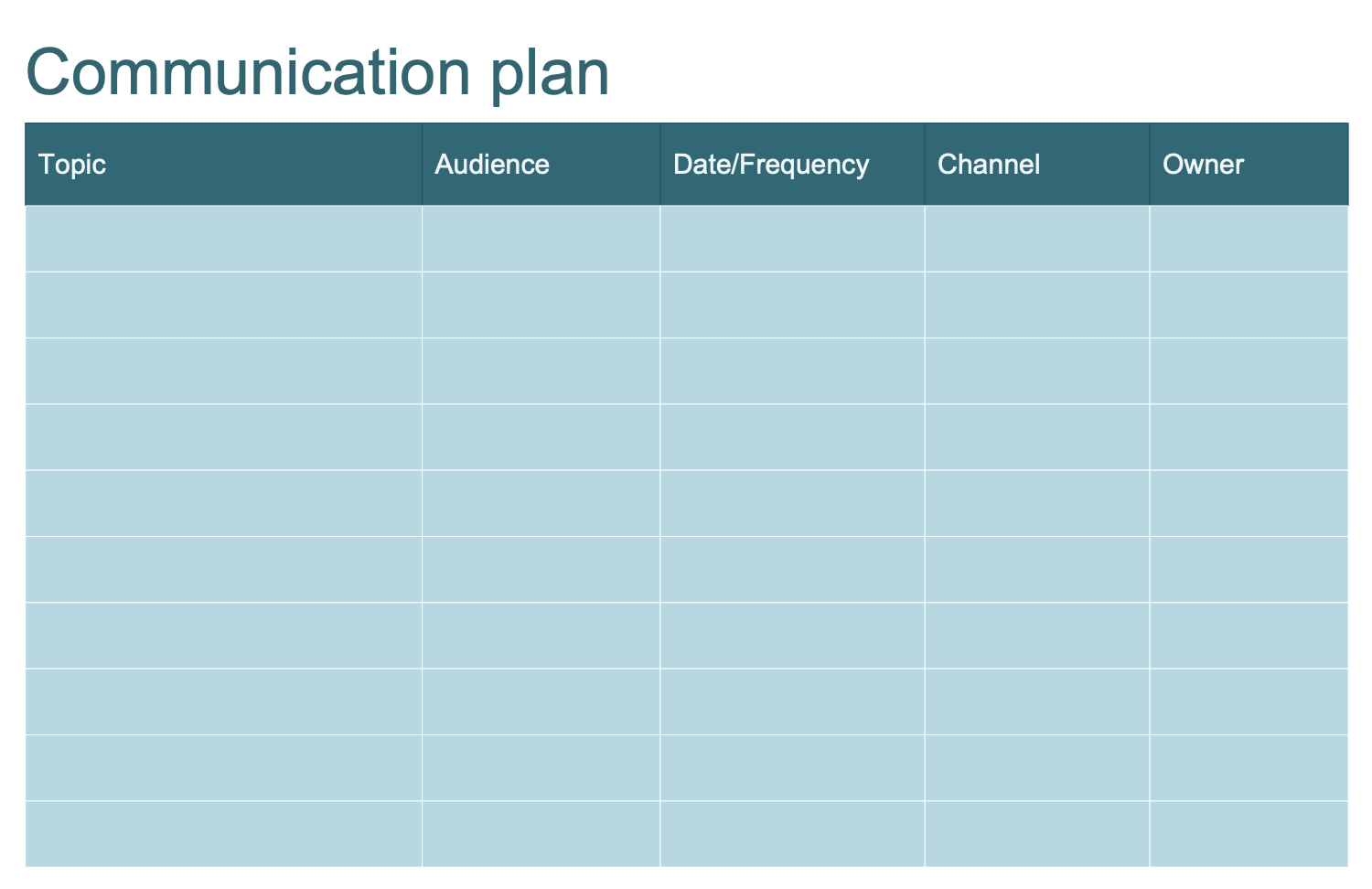 Communication Plan Table
