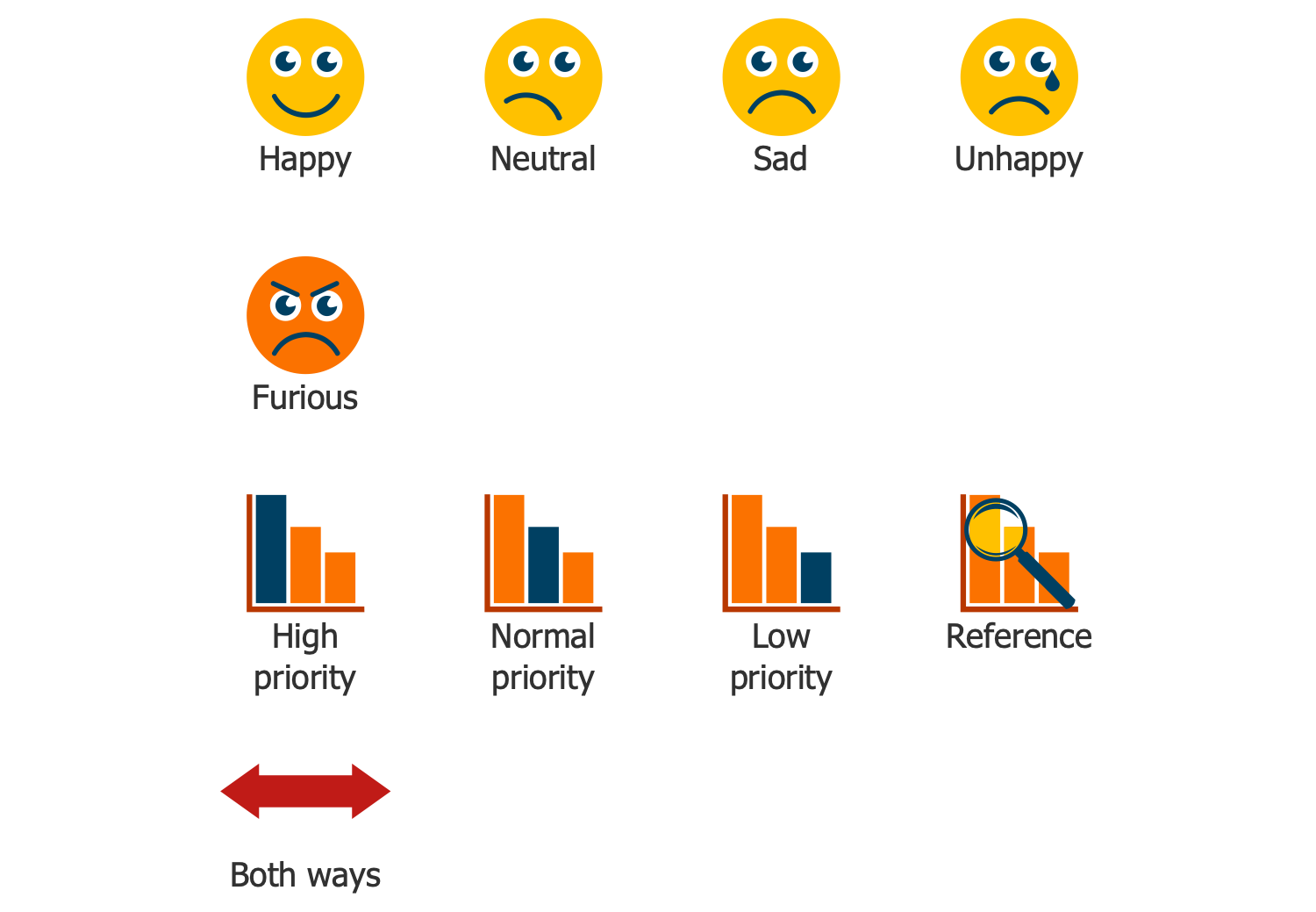 Design Elements — Emoji and Priorities