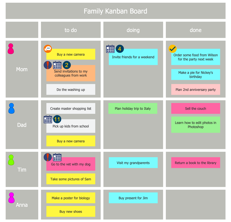 Family Kanban Board