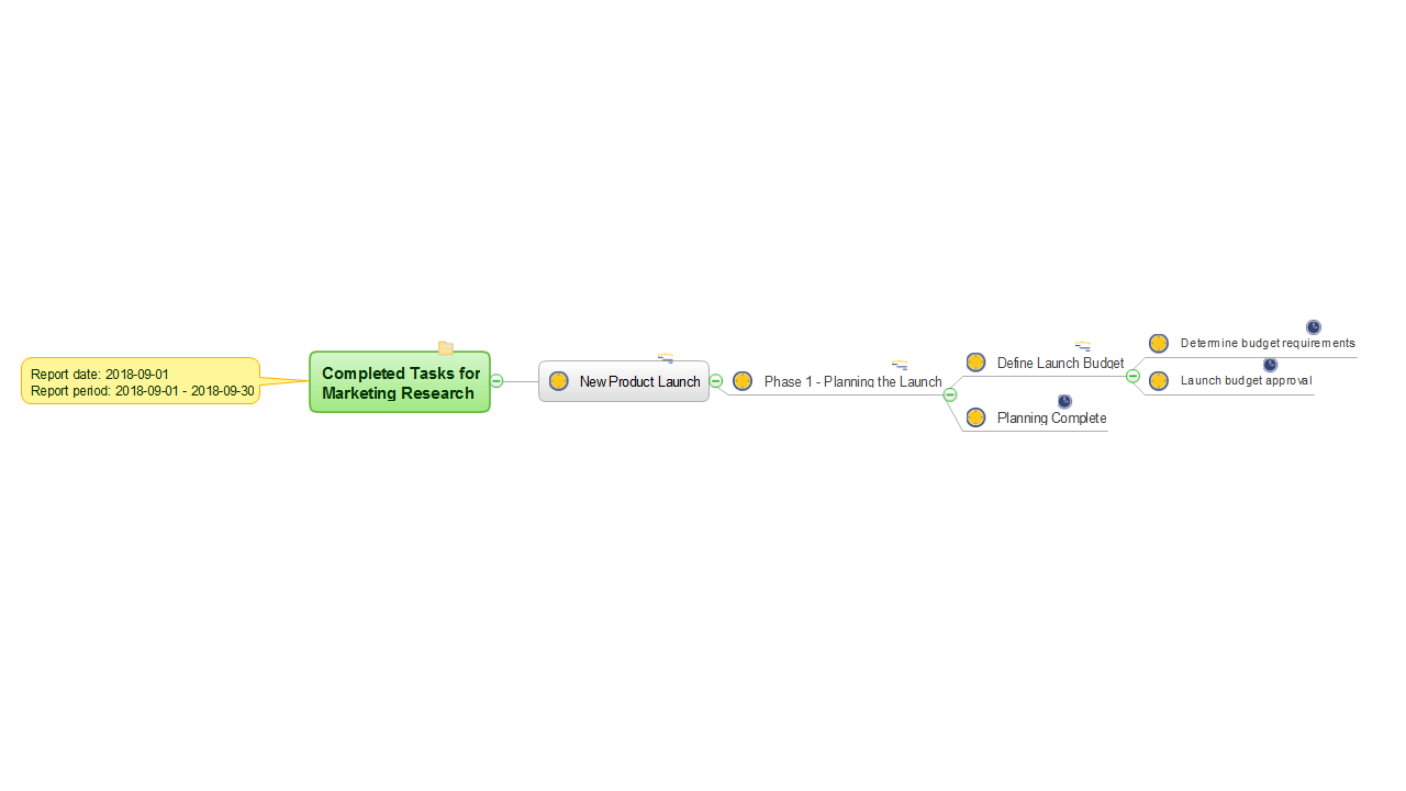 MINDMAP Report — Completed Tasks