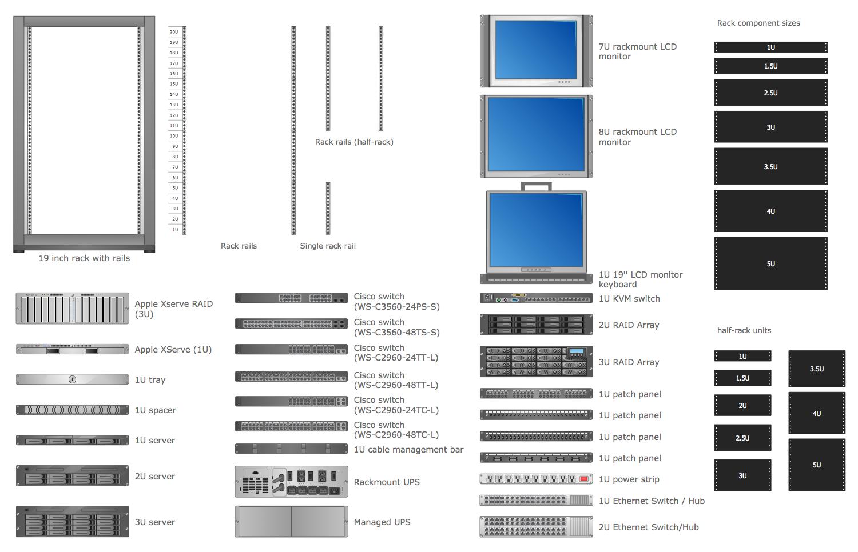 Design Elements — Rack Diagrams