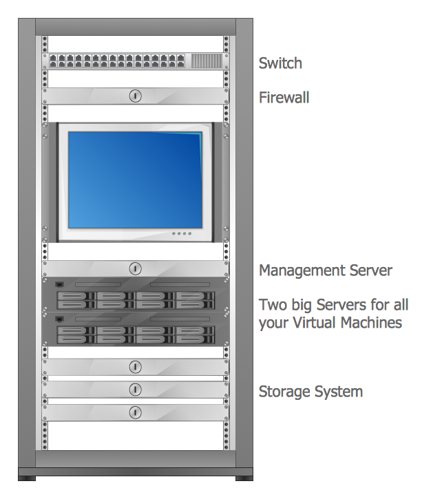 Rack Diagram — Virtualized Computer Center