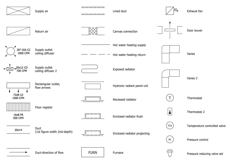 Design Elements — Air Conditioning