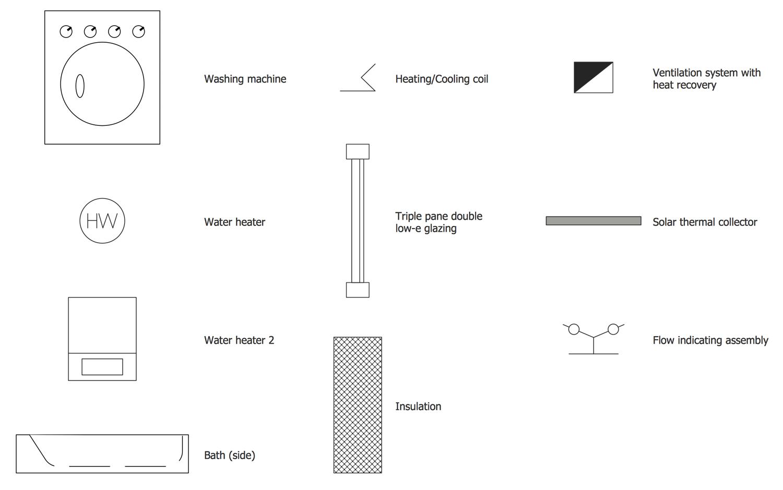 Design Elements — HVAC Schematic