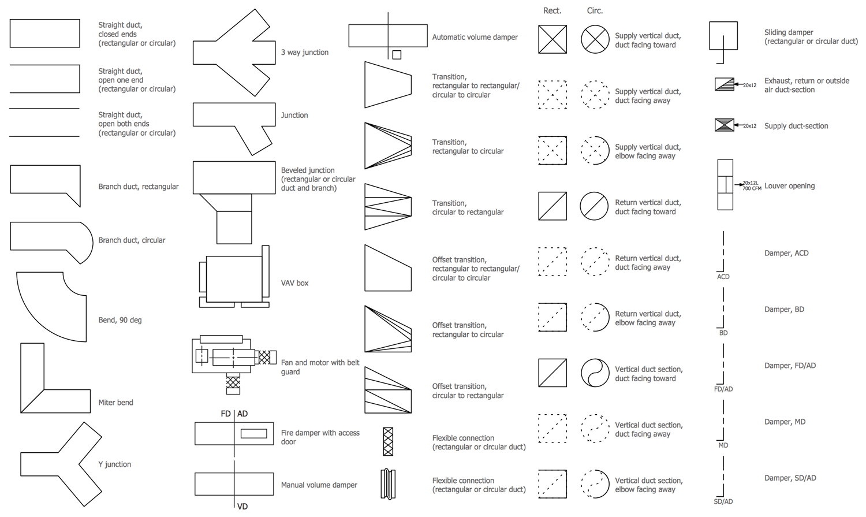 Design Elements — Ductwork