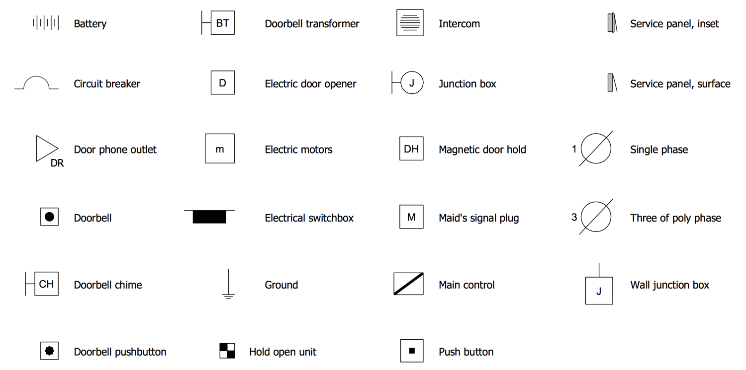 Design Elements — RCP Electrical
