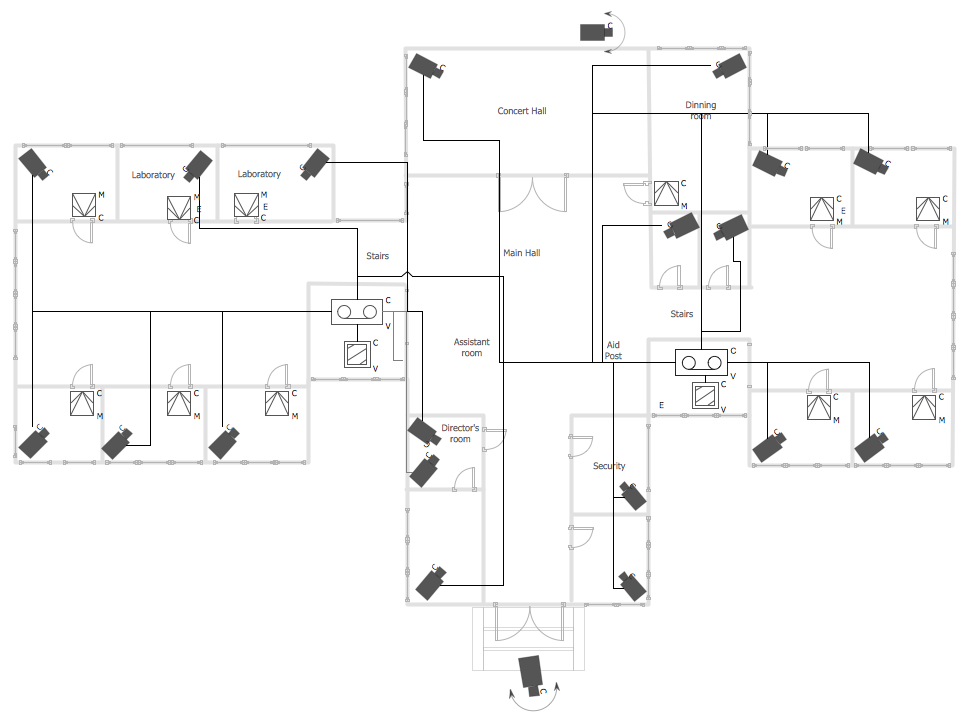 Security and access plans solution conceptdraw cctv system plan video surveillance ccuart Image collections