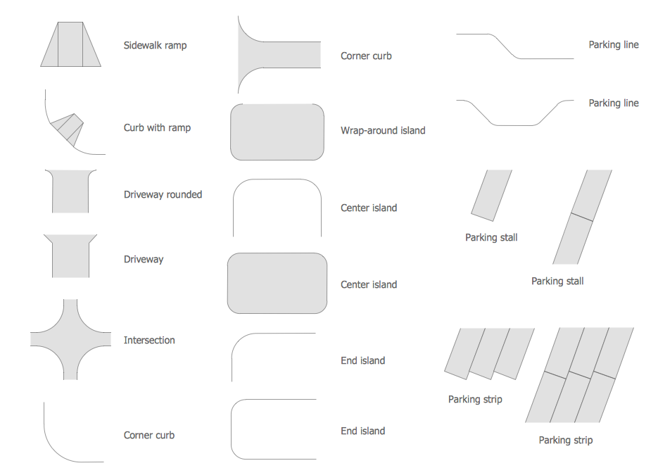 Design Elements – Parking and Roads