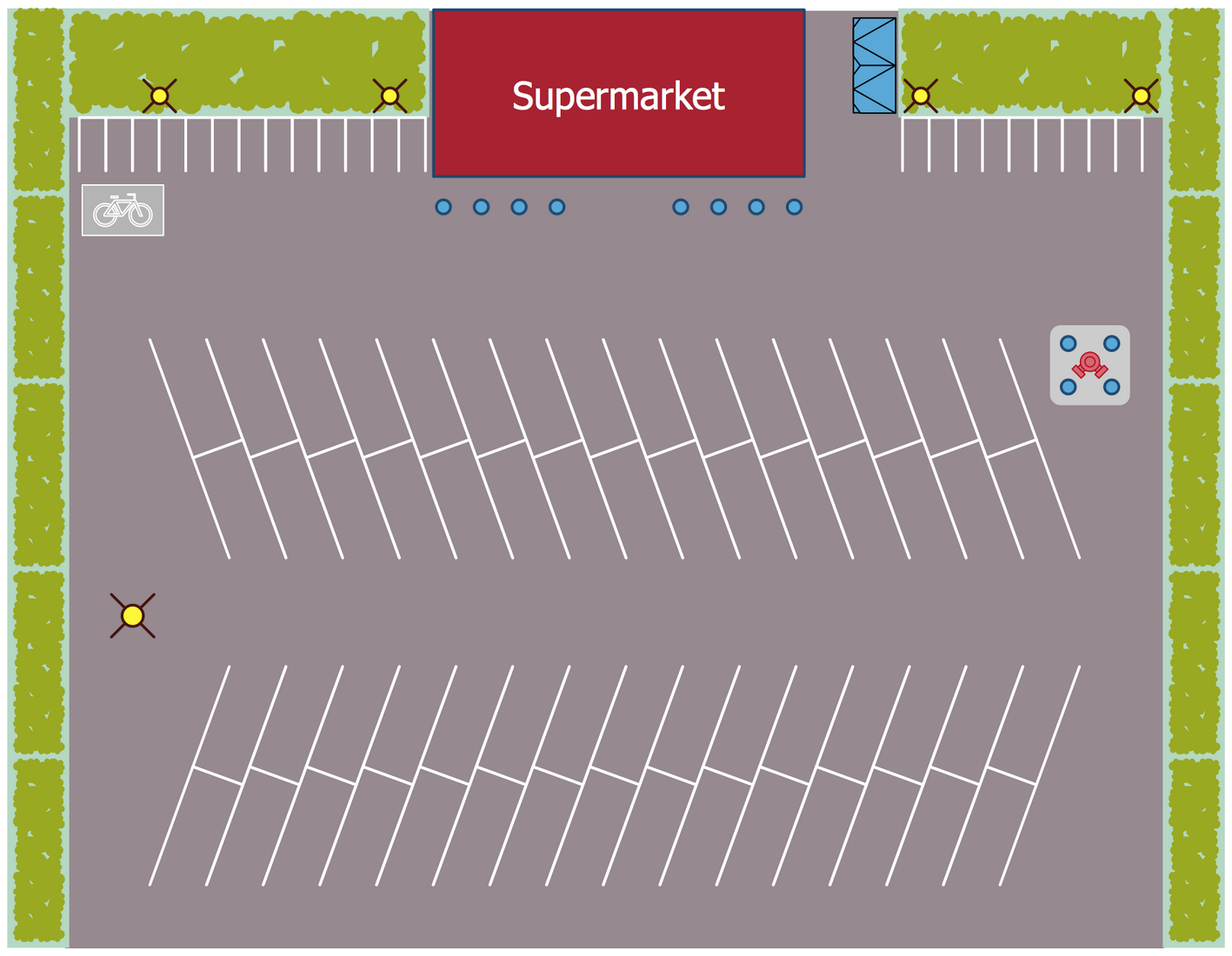 Site Plan — Supermarket Parking