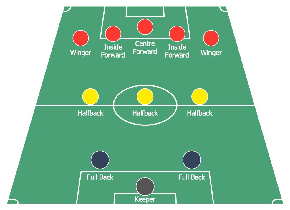 soccer solution
