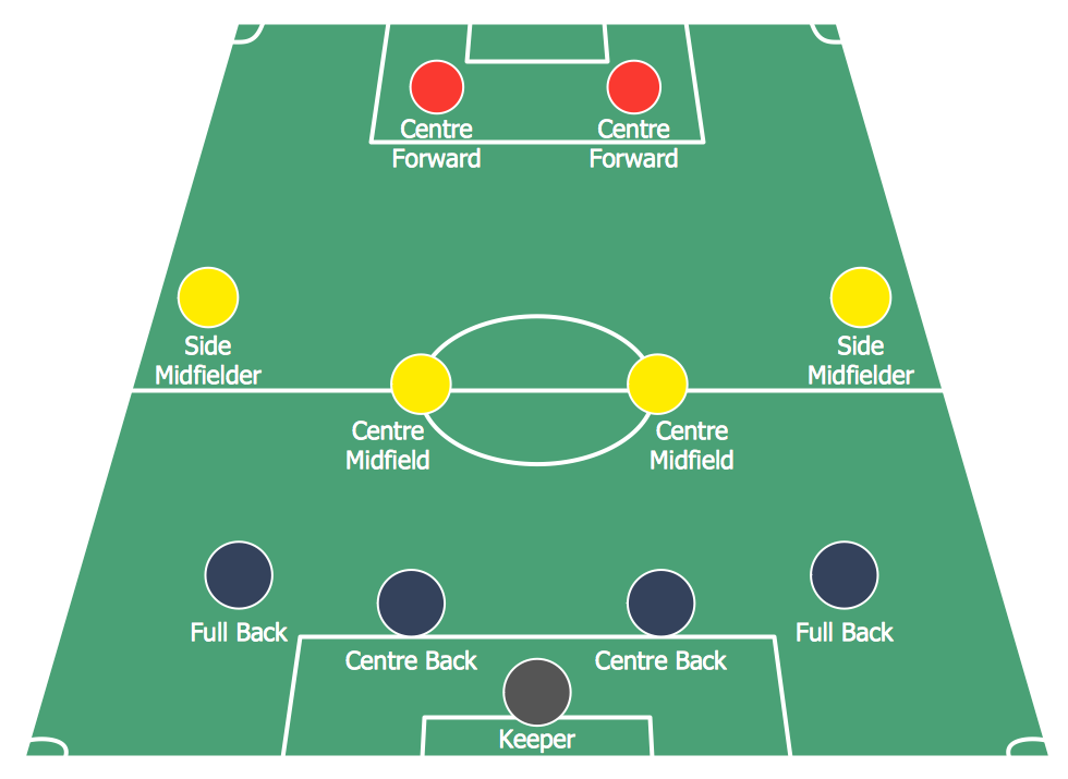 Football Formation 4–4–2
