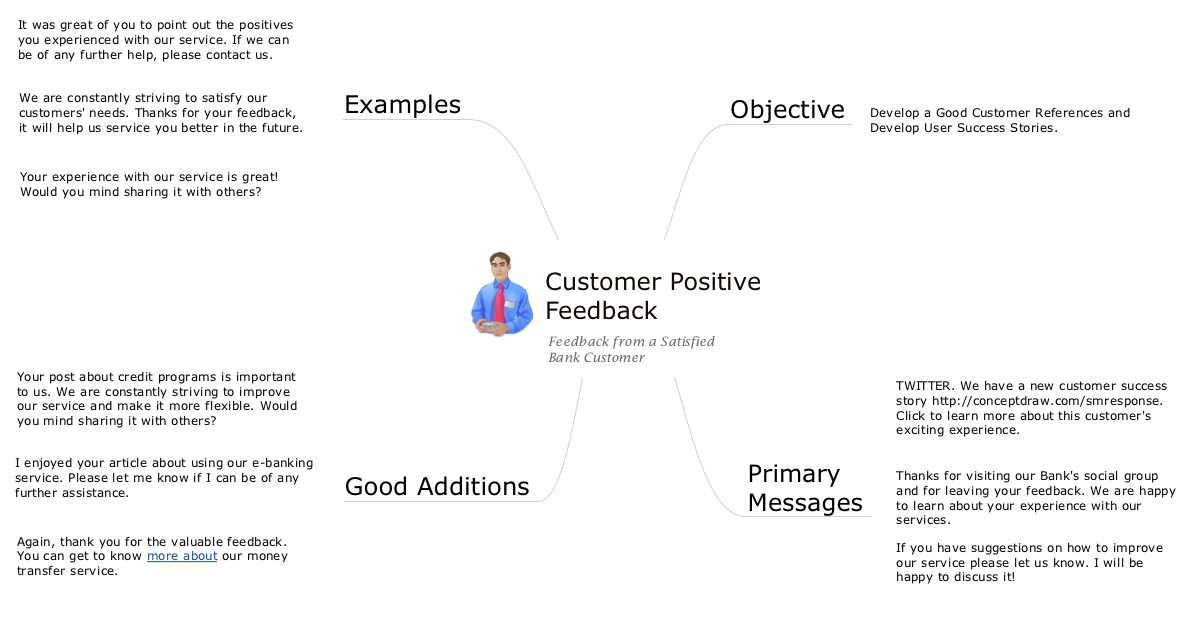 Social Media Response — Customer Positive Feedback