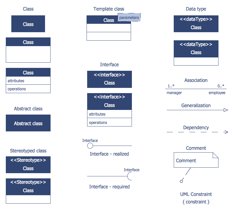 Design Elements — Bank UML Class Diagram