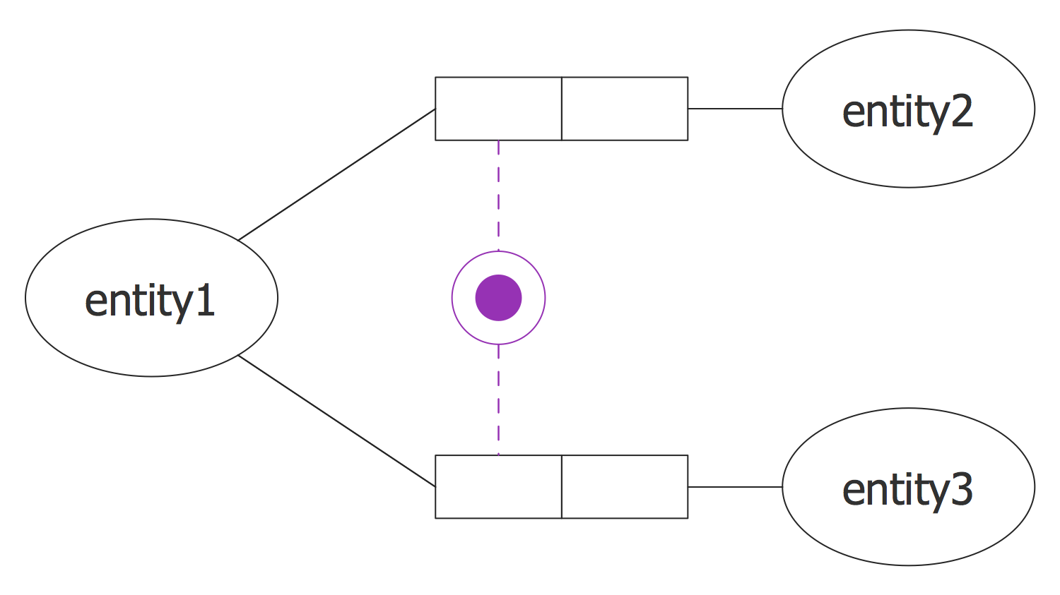Disjunctive Mandatory Limit ORM Diagram