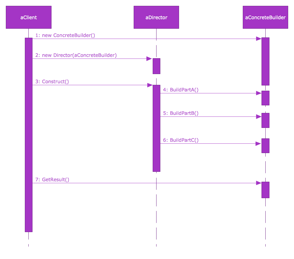 Sysml solution conceptdraw sysml sequence diagram ccuart Images