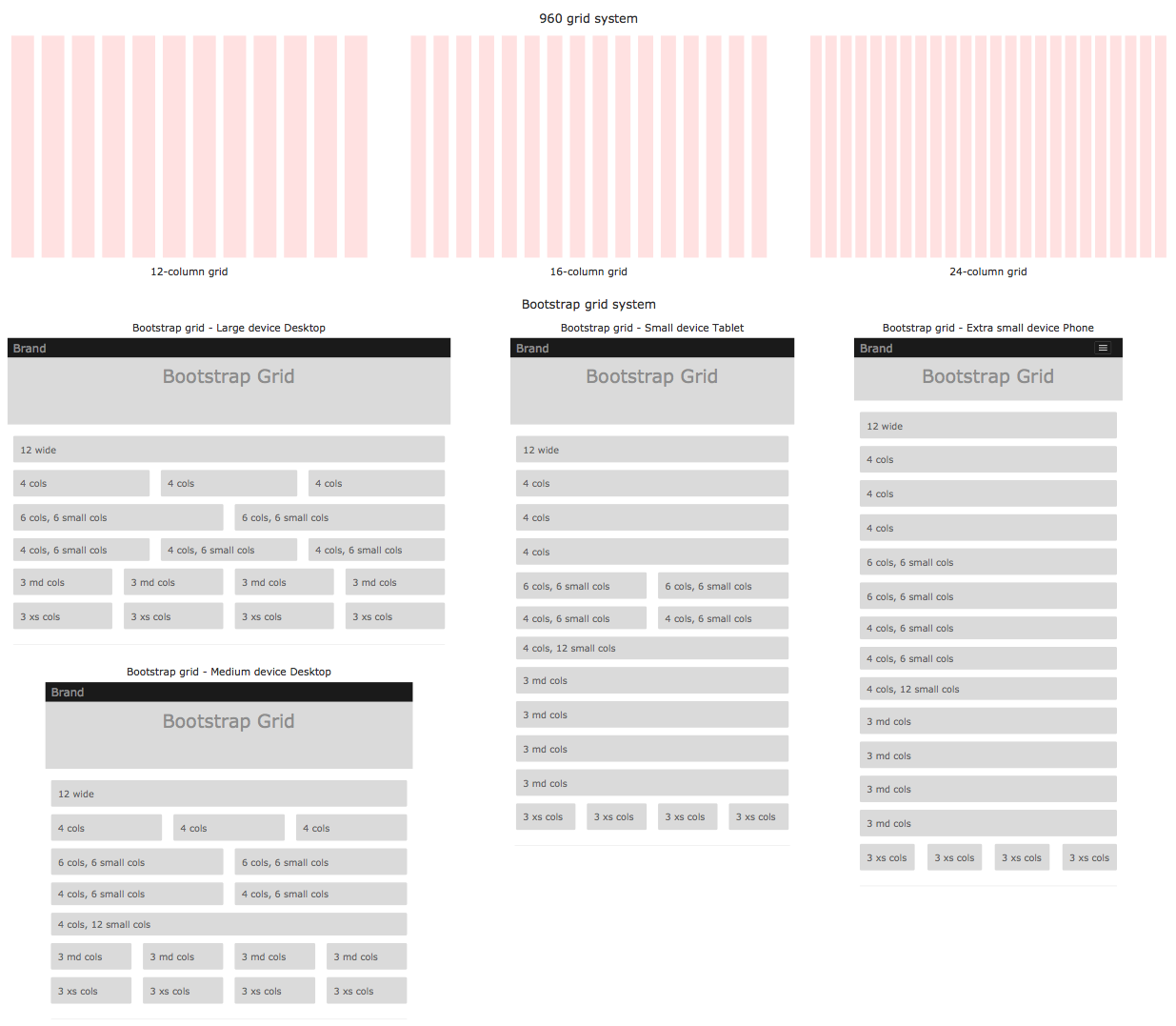 Design Elements — Wireframe Grid