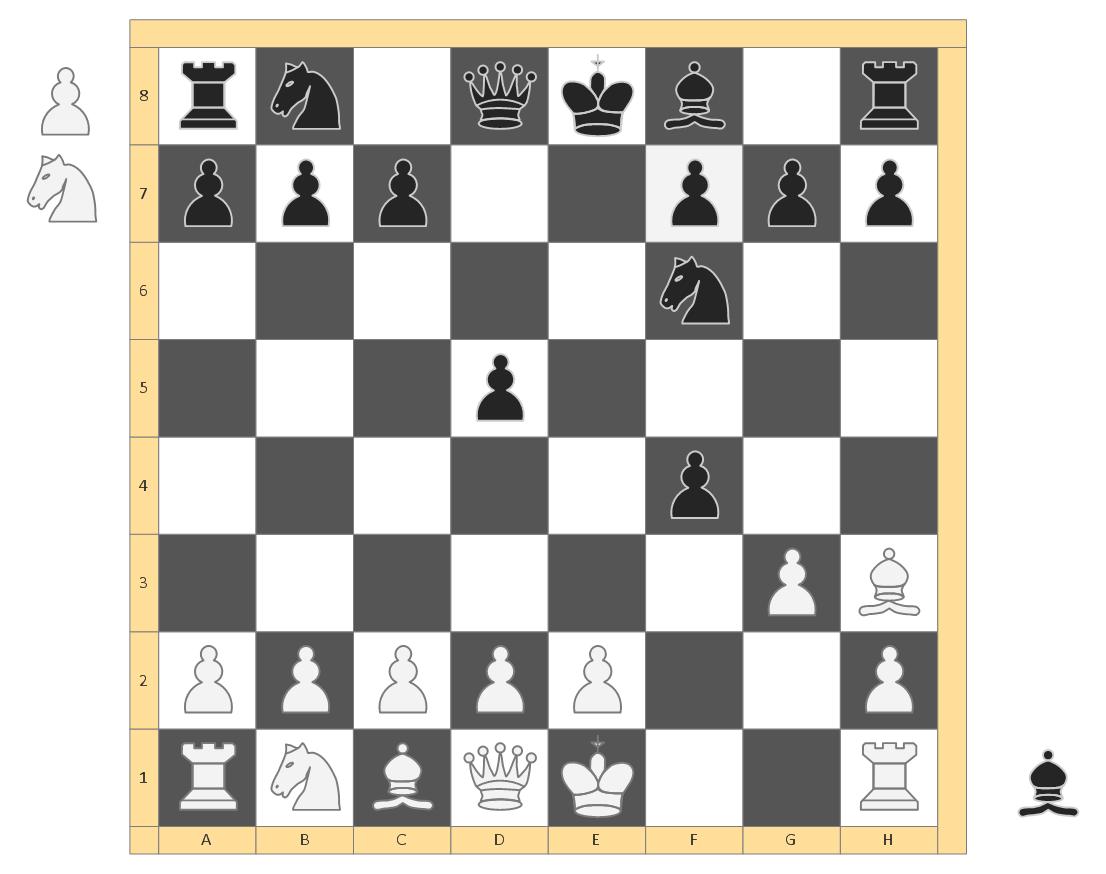 Brilliant Chess Solution Conceptdraw Com Wiring Cloud Pendufoxcilixyz