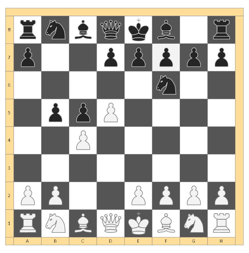 Benko Gambit (Volga Gambit)