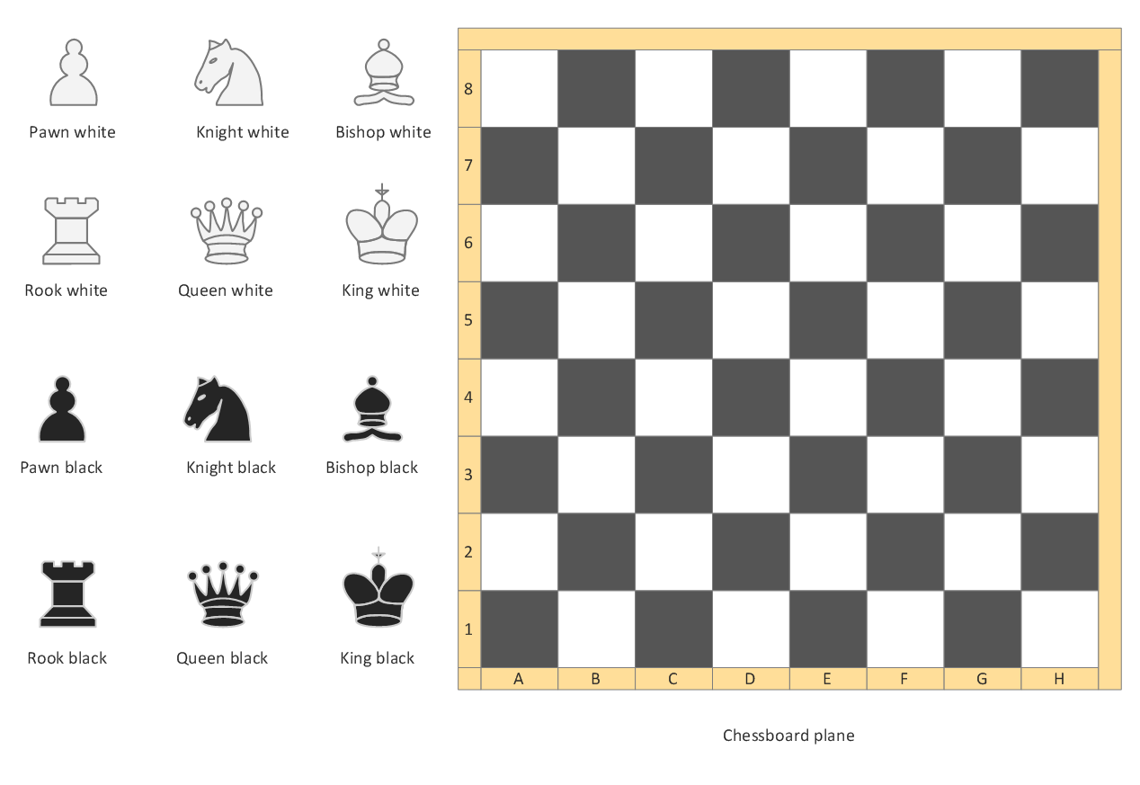 Design Elements — Chess