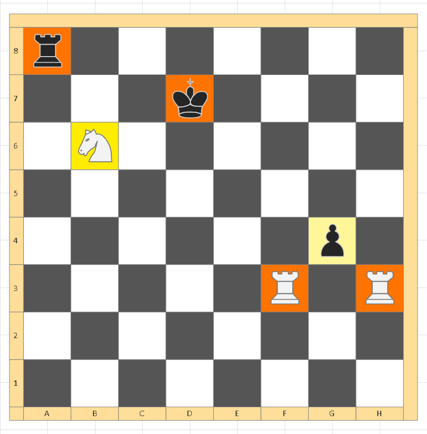 Chess Solution - Forking