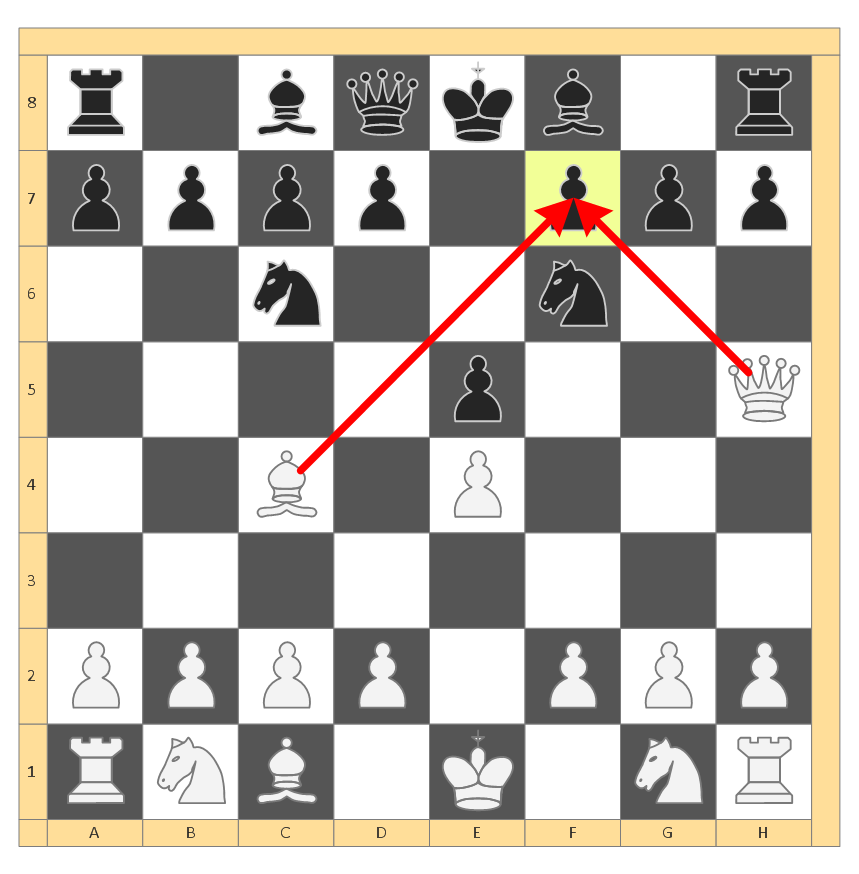 Chess Moves Diagram Beginners Simple Electronic Circuits