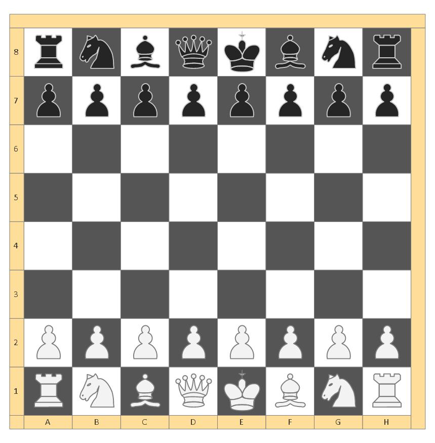 Template: Start Position