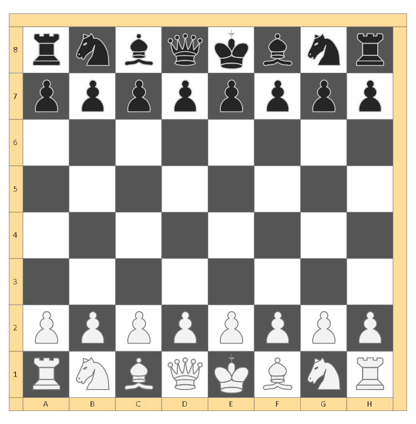 Chess Start Position