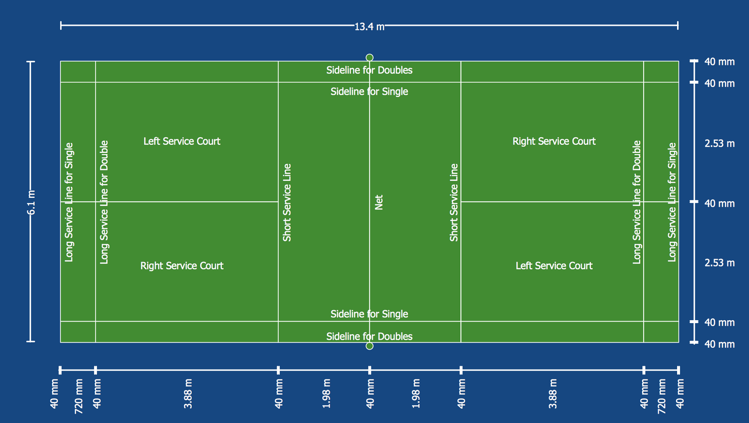 Badminton court layout