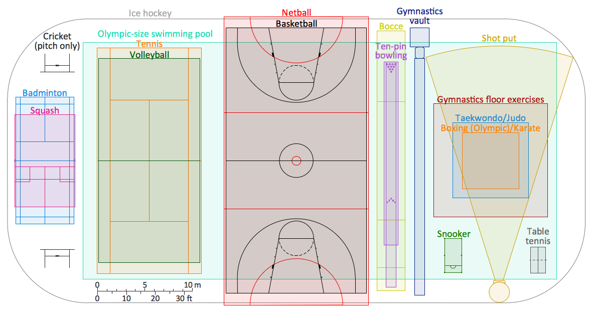 Comparison of Sport Playing Areas Plan Sample