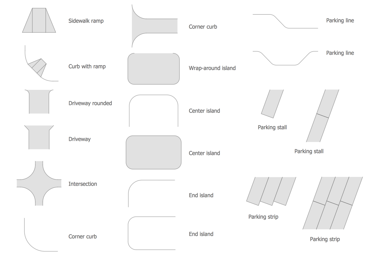 Design Elements — Parking and Roads