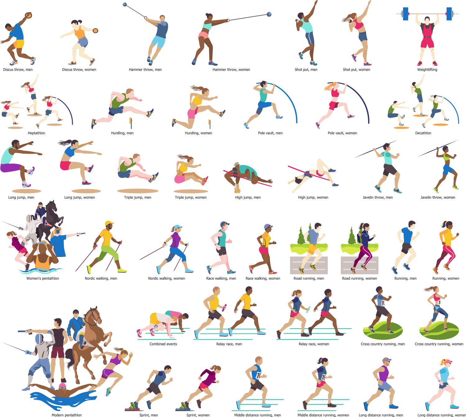 CS Odessa Announces Summer Sports Solution for ConceptDraw DIAGRAM Image