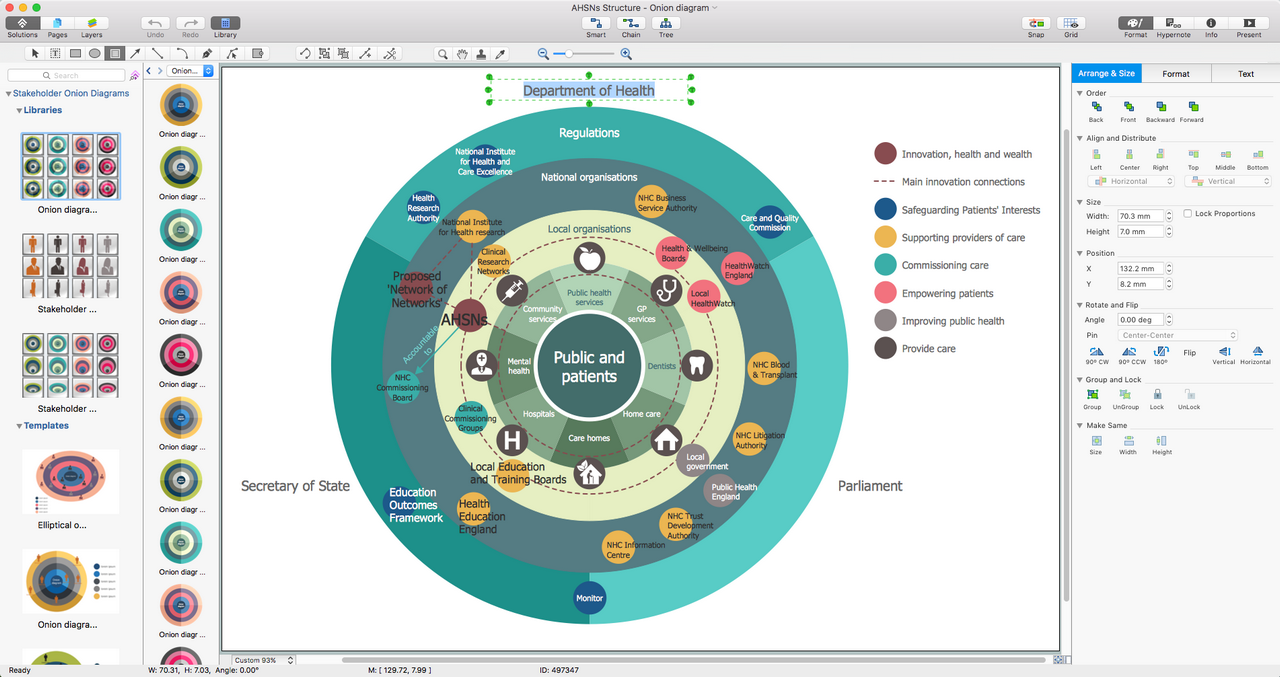 Stakeholder Onion    Diagrams    Solution   ConceptDraw