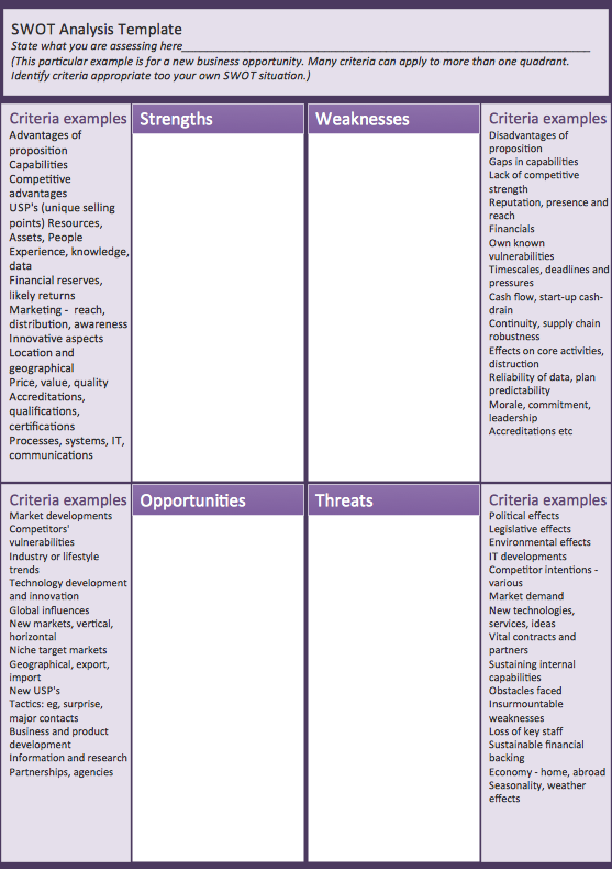 Swot matrix template for Corporate credit analysis template