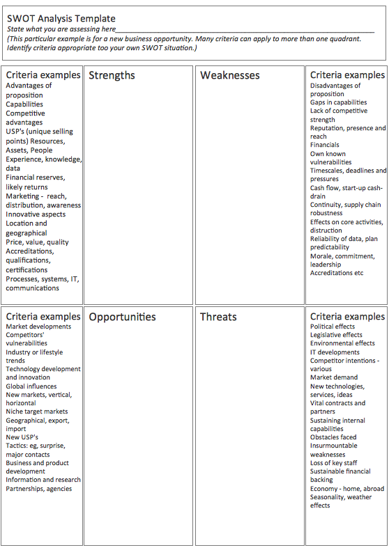 Swot templates swot analysis matrix template accmission Gallery