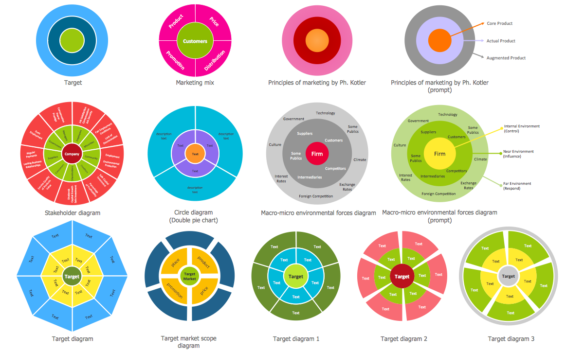 Target and Circular Diagrams Solution ConceptDraw com