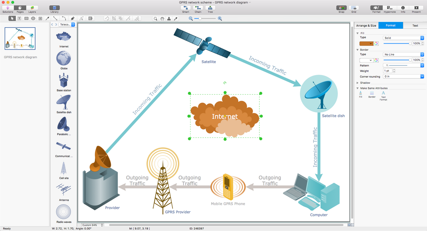 Telecommunication Network Diagrams Solution for Mac OS X