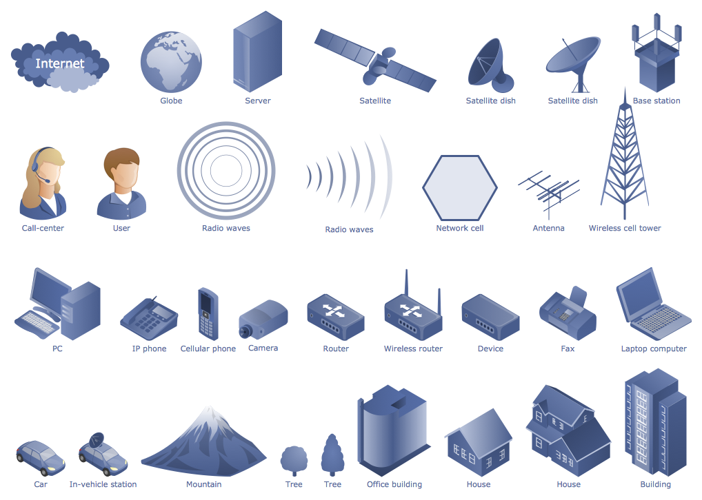 Telecommunication Networks icons