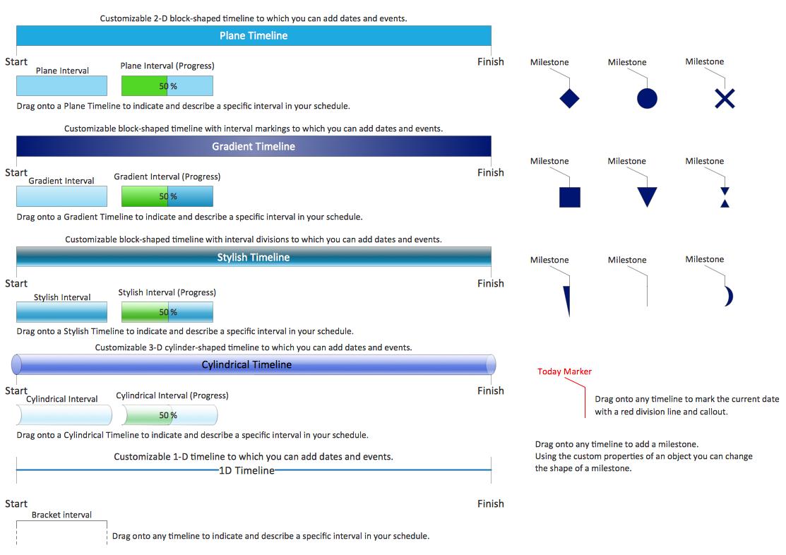 Design Elements — Timeline