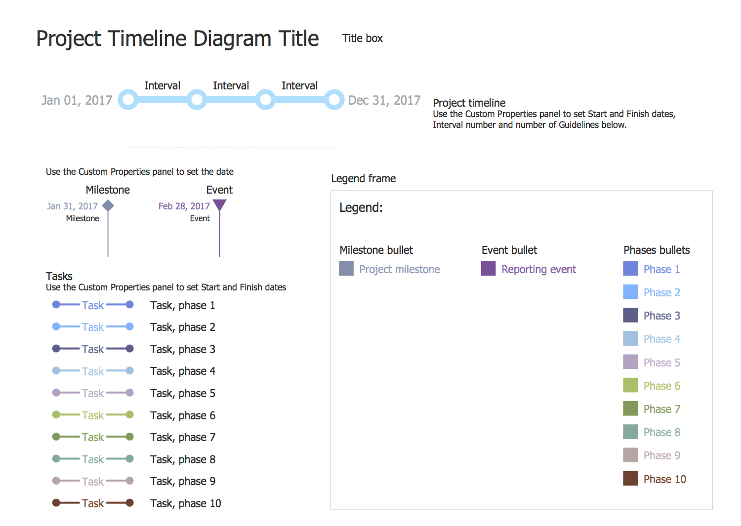 Design Elements — Project Timeline