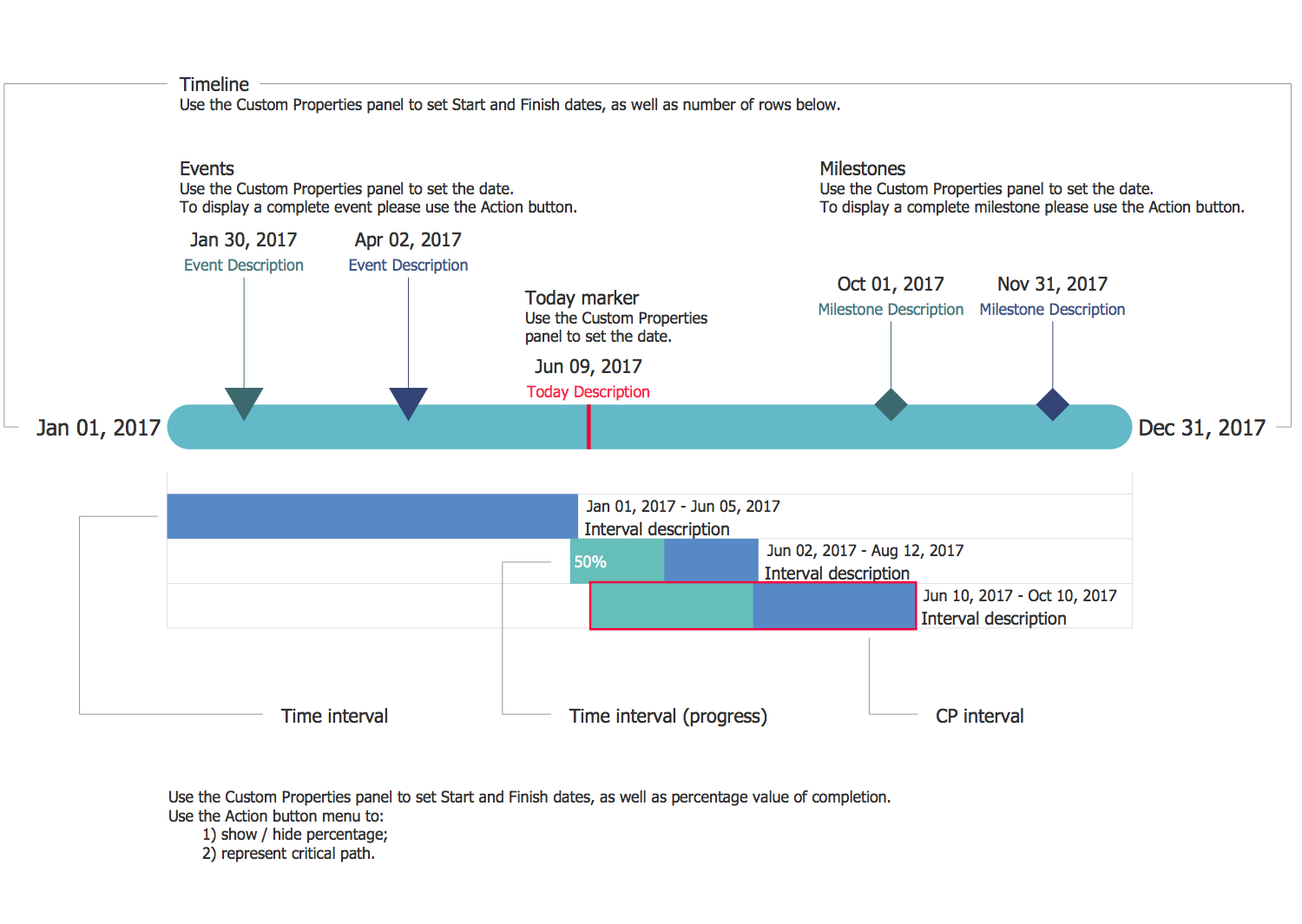Design Elements — Timeline Diagram