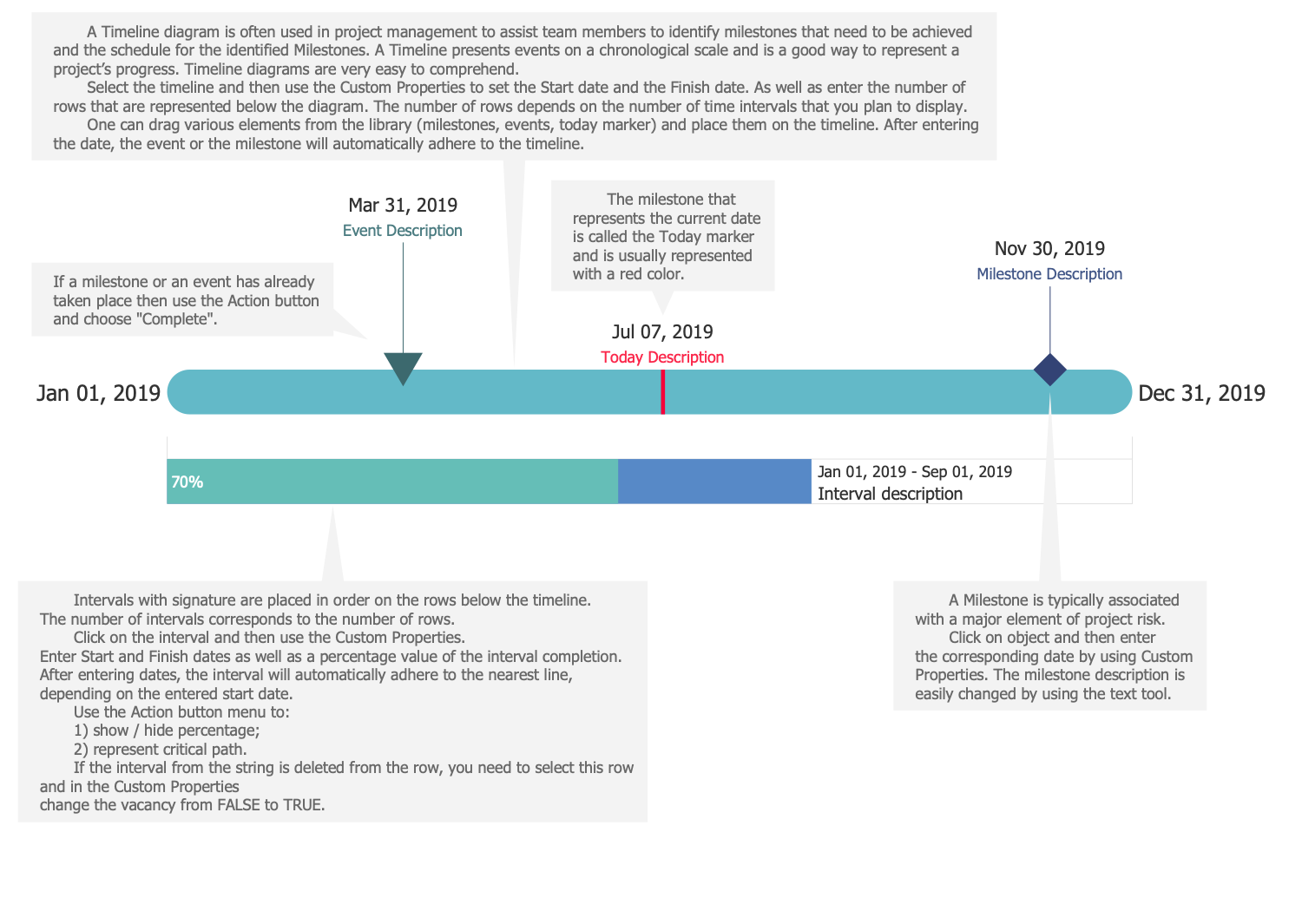 Timeline Diagram Template