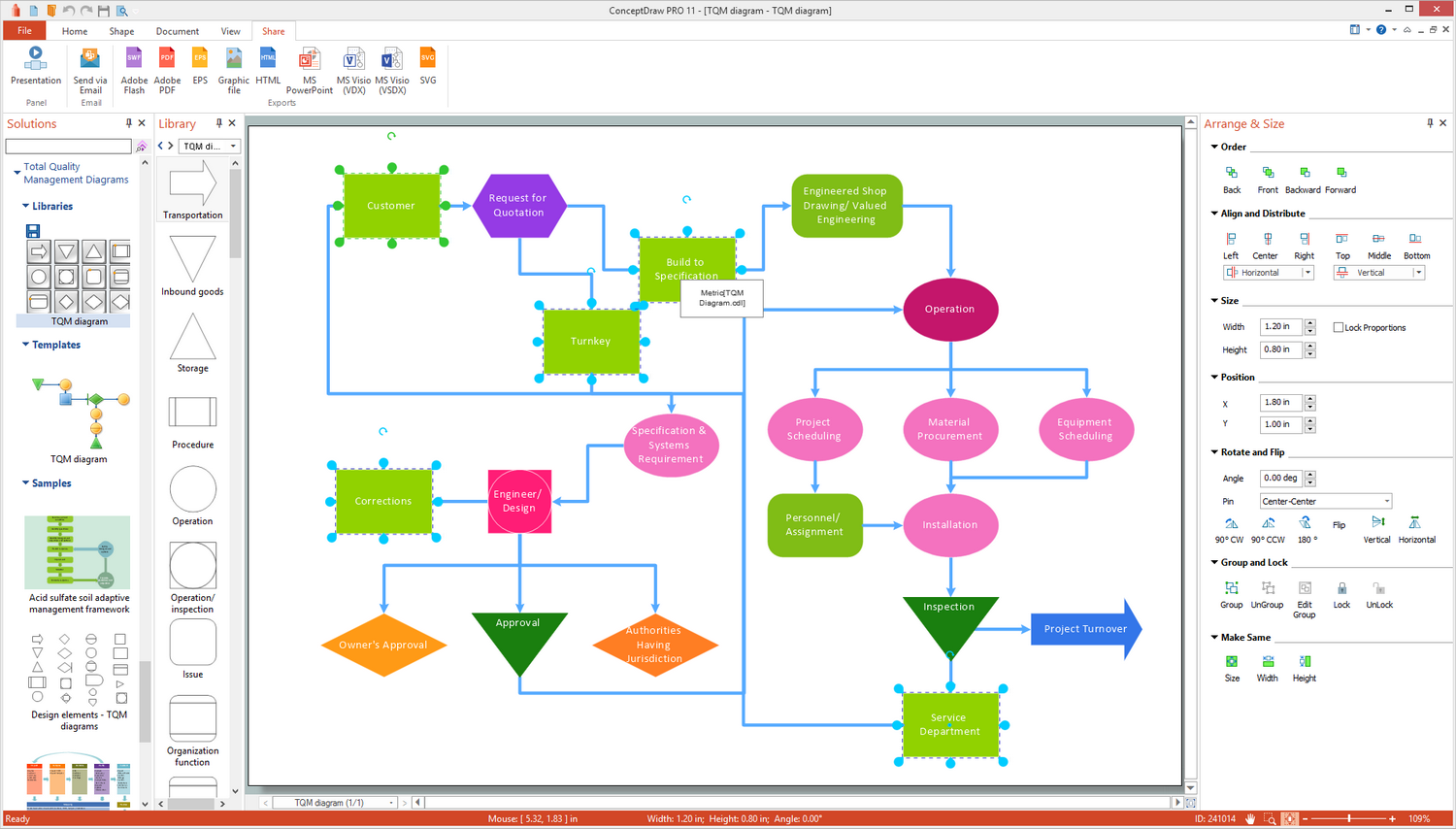 Total Quality Management (TQM) Diagrams Solution for Microsoft Windows