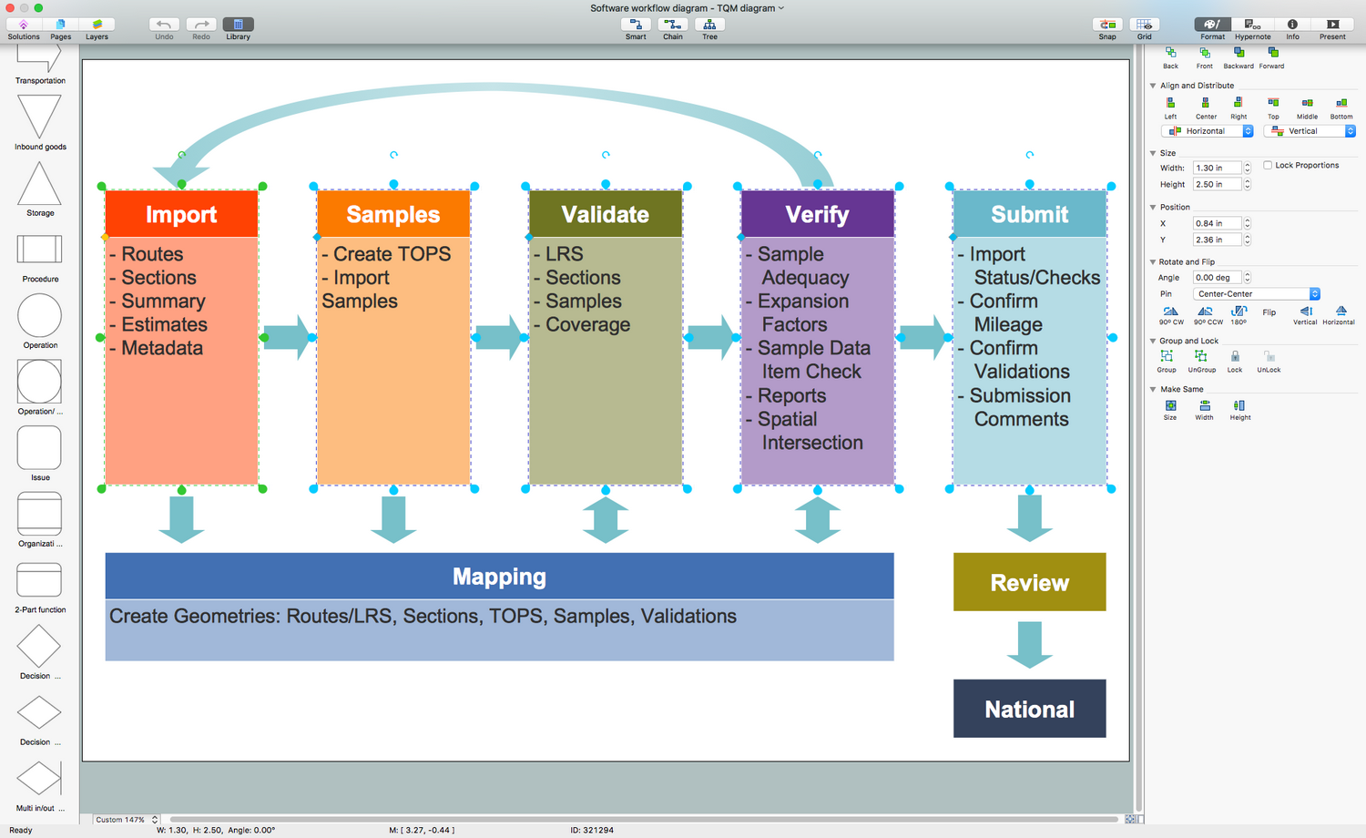 Total Quality Management (TQM) Diagrams Solution for macOS