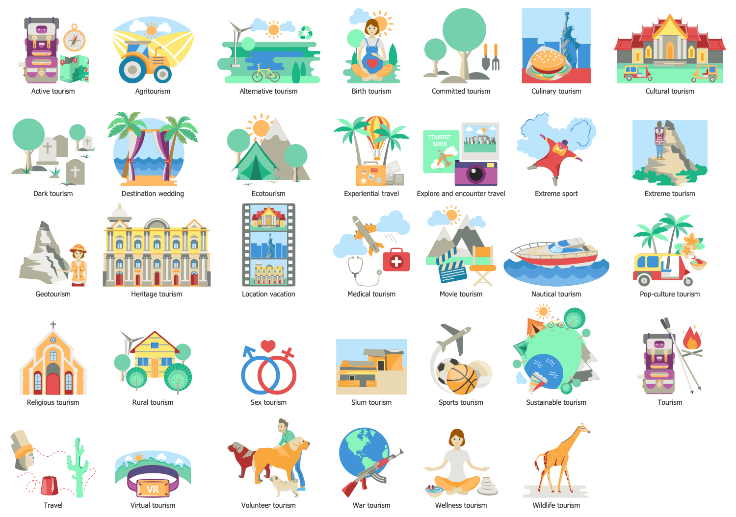 Design Elements — Tourism Types