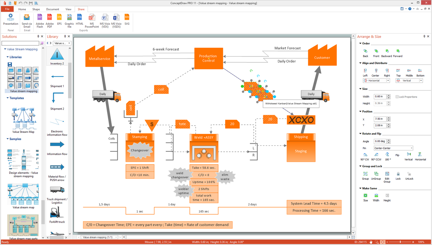 Value Stream Mapping Solution For Microsoft Windows