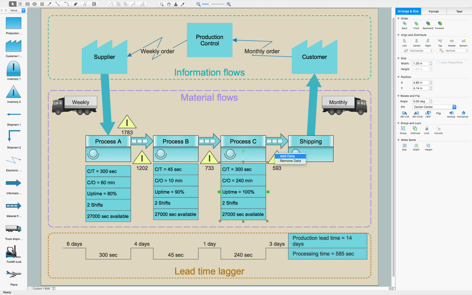 Value Stream Mapping solution for macOS